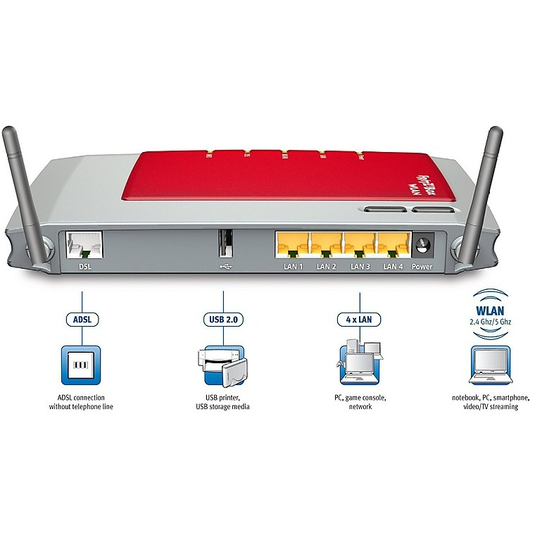 avm fritz router wifi wind