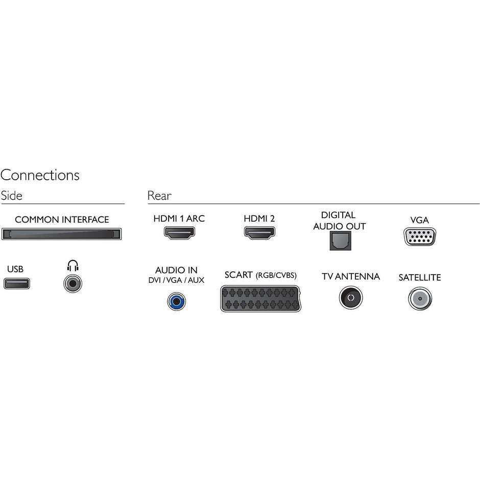 "Philips 24PHS4354/12 Tv LED 24"" HD Ingresso PC VGA 2 HDMI Classe A+ colore Bianco"