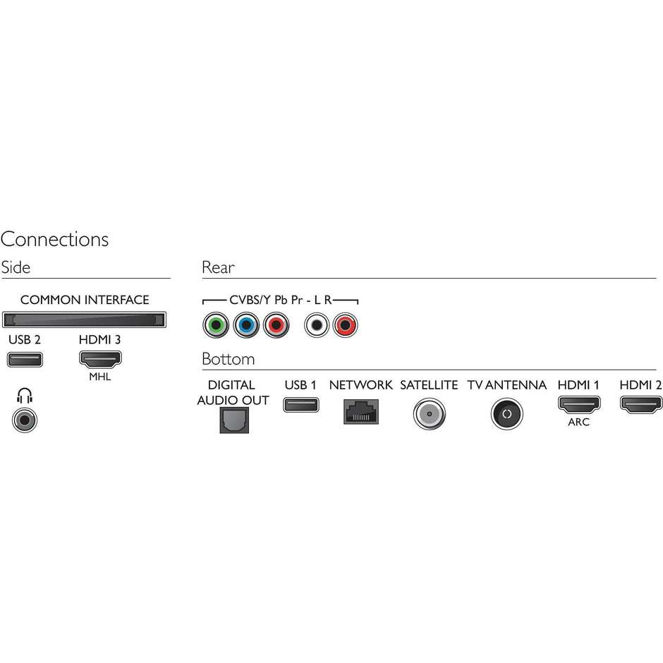 "Philips 55PUS6703/12 Tv LED 55"" 4K Ultra HD Ambilight 3 Smart Tv Wifi classe A+ colore argento"